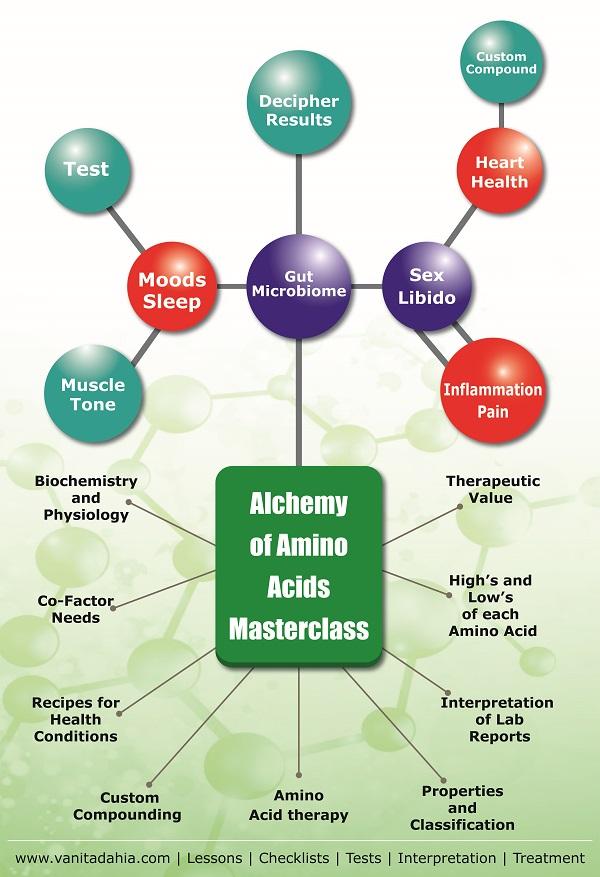 Alchemy of amino acids masterclass